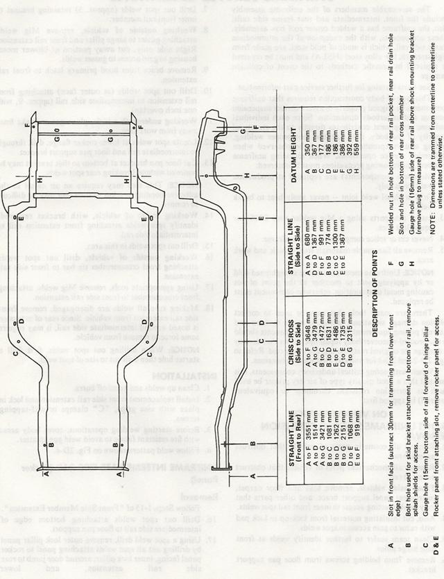 c6 corvette frame dimensions